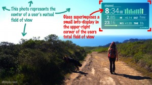 field-of-view-explanation-by-greg-roberts
